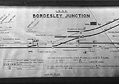 LMS Bordesley Junction Signal Box diagram showing the junction layout numbered for the appropriate levers