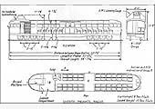 A schematic drawing of the 56 seater Coventry Pneumatic Rail-car and its relationship with the LMS loading gauge